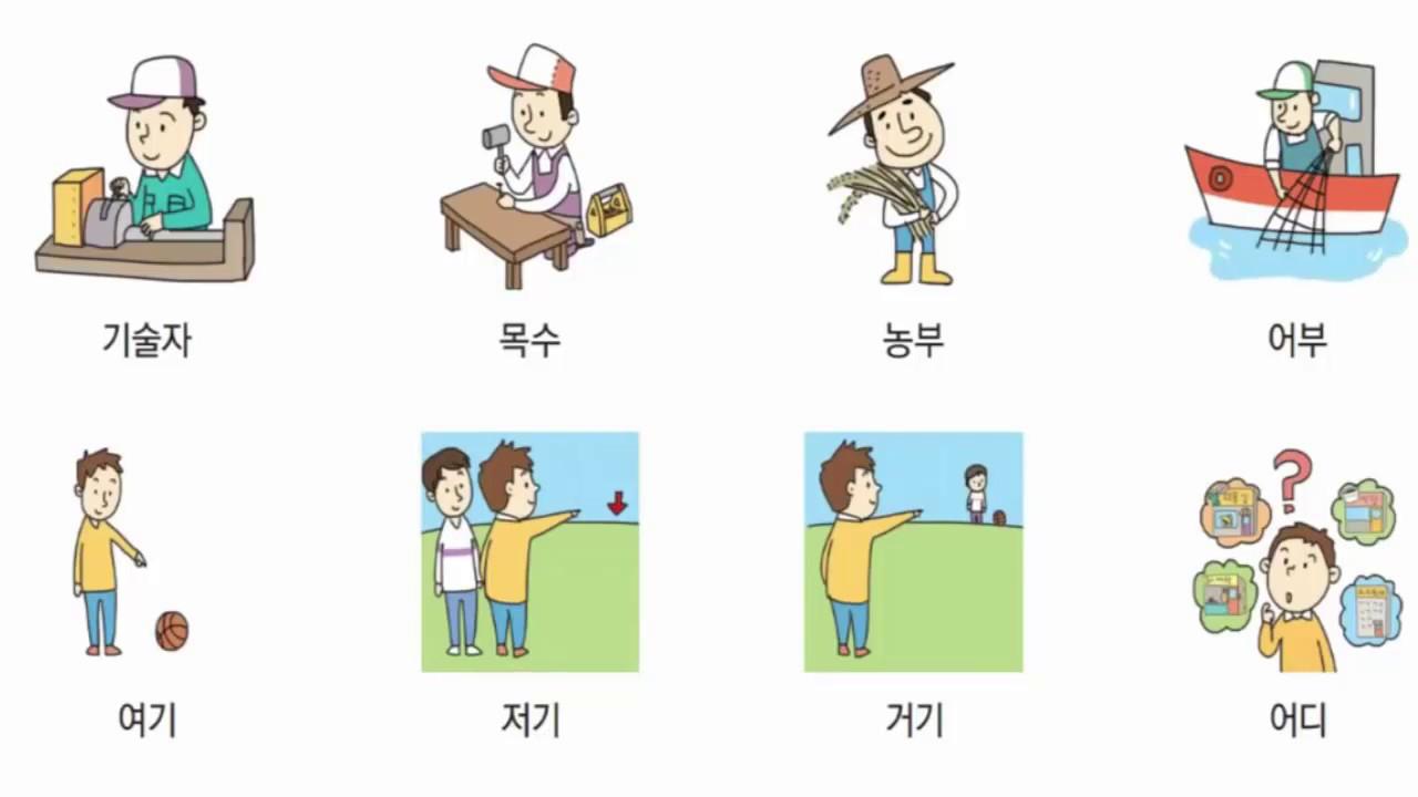 Mẹo vặt học từ mới tiếng Hàn xuất khẩu lao động siêu tốc (2)